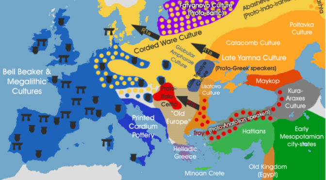 Pradávná doba (předkové po krajině a po krvi)
